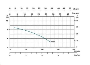 Filterkessel Sandfilter 8,5 m³ Sandfilteranlage Pumpe Pool 40210 -