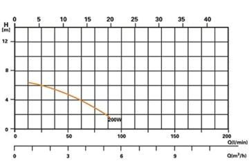 Miganeo 40385 Sandfilteranlage Dynamic 6500 Pumpleistung 4,5m³ blau, grau, schwarz, für Pool Schwimmbecken (Grau) -