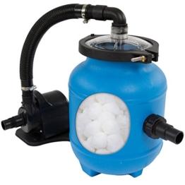 Miganeo® Speed clean 4000 Schwimmbadpumpe für Pool bis 14.000 Liter , inklusive Filter Balls -